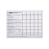 PADI Presentation Evaluation Slates Review